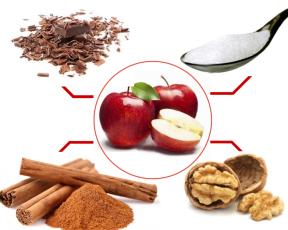Combinaciones de Manzana